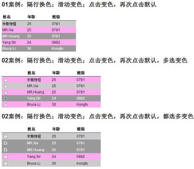 Jquery表格效果、隔行换色、滑过变色、单选/双选