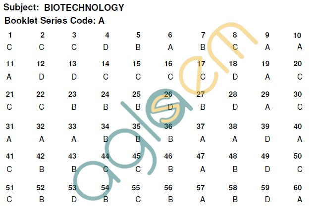 PU CET 2013 Question Paper with Answers - Biotechnology