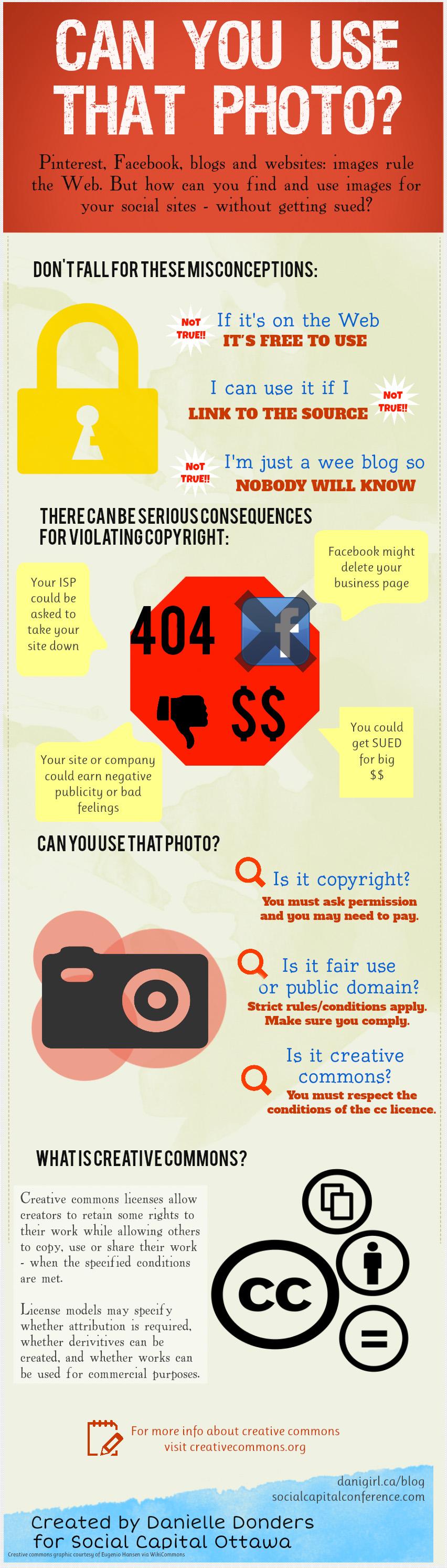 SoCapOtt infographic