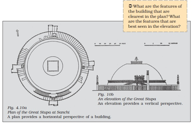 Sanchi Stupa Plan Elevation : Ncert class xii history part theme thinkers