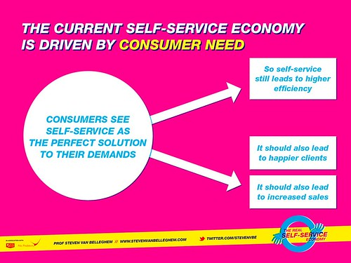 The Real Self Serving Economy