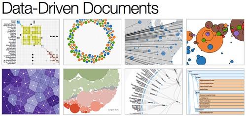 D3 : Data-Driven Documents