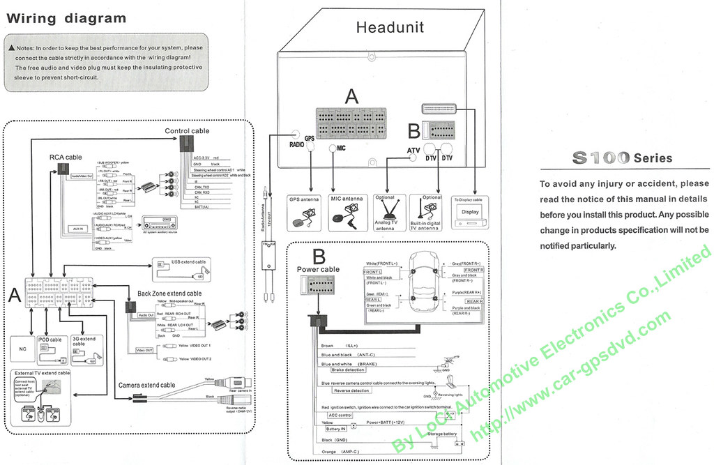 Winca S100 Wiring Diagram