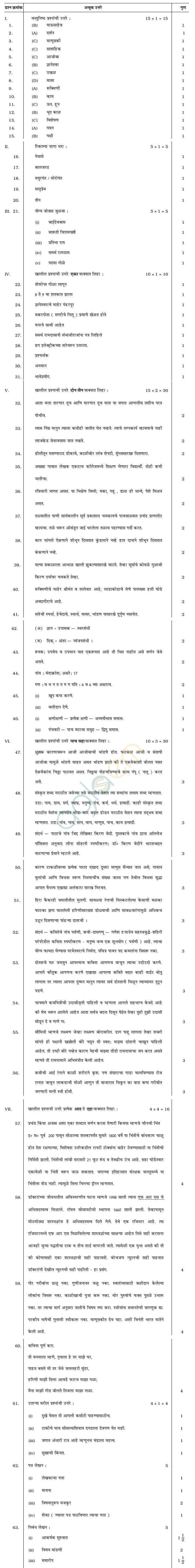 Karnataka SSLC Solved Question Paper April 2014 - Marathi
