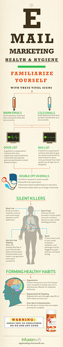 Email Marketing Best Practices – Infographic