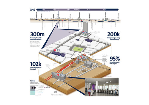Schematic of TCR station