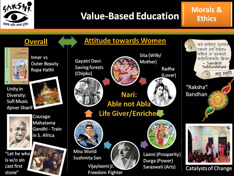 values based education Living values education (lve) is a way of conceptualizing education that promotes the development of values-based learning communities and places the search for meaning and purpose at the heart of education.