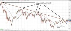 Analisis Tecnico Ibex Septiembre 2013