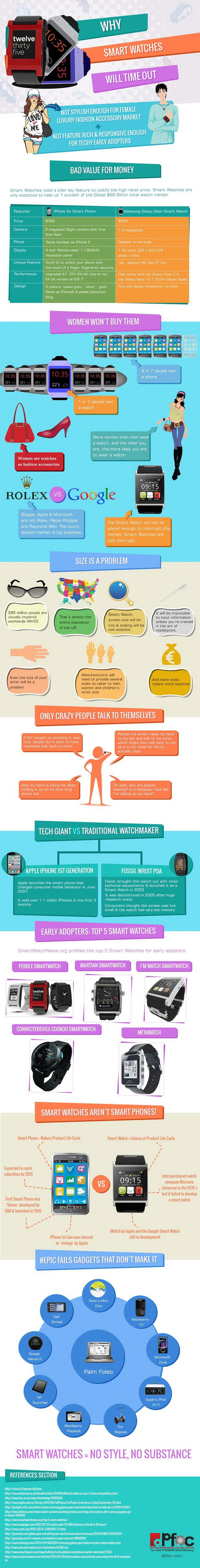 Smart Watches Vs Smartphones Comparison Infographic