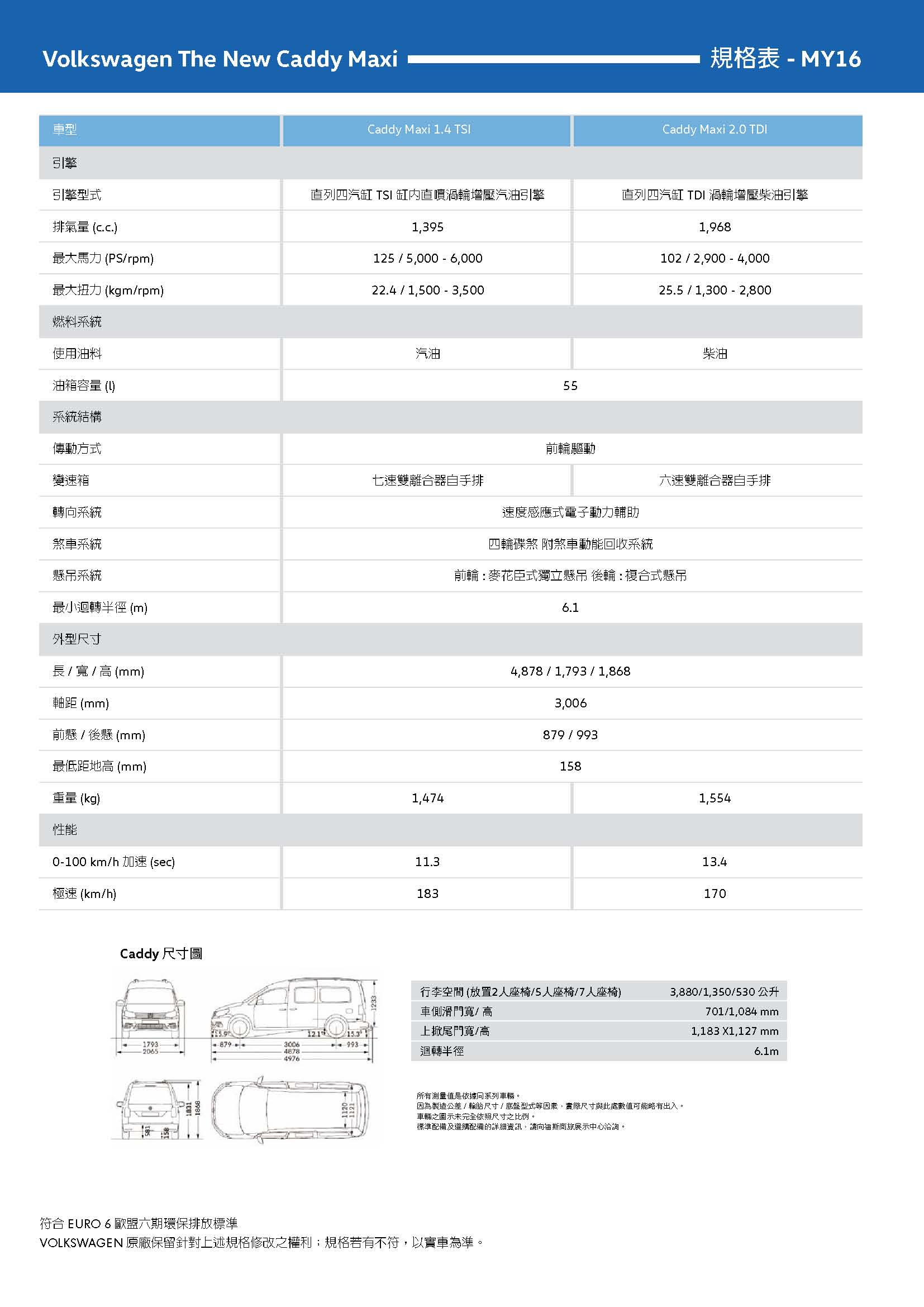 The New Caddy Maxi規配表_頁面_2