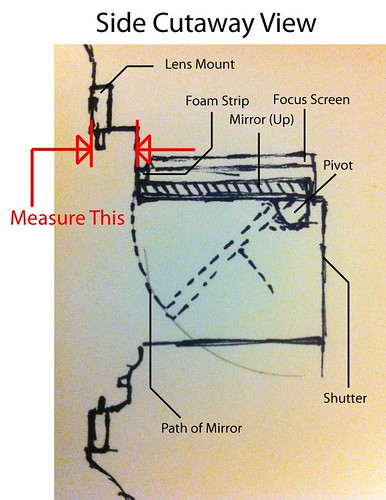 Estimating Mirror Clearance For Full Frame Cameras