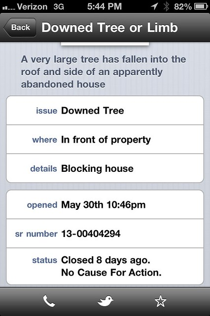 Update on the house with a giant tree  crashed into it...