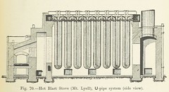 """British Library digitised image from page 307 of """"The Metallurgy of Lead and Silver. Part I. Lead. (Part II. Silver.)"""""""