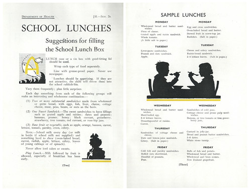 School Lunches.