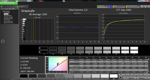 Đánh giá chi tiết AusPro BU201LA - Laptop doanh nhân đa nhu cầu sử dụng - 61646