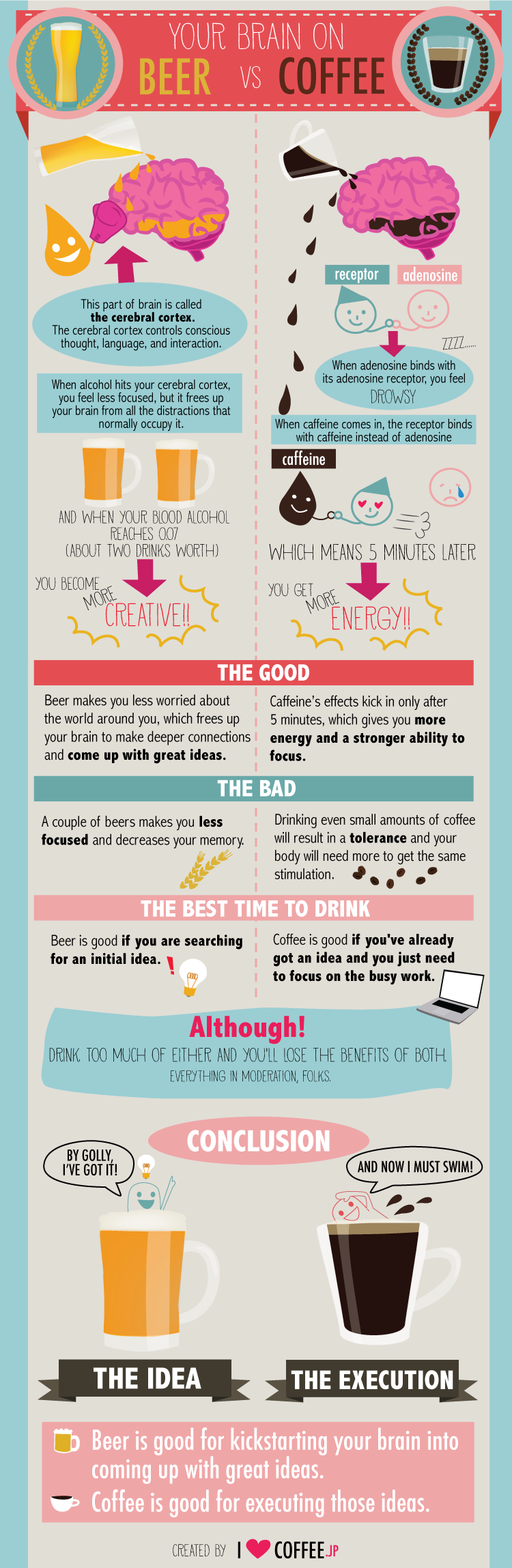 Your Brain On Beer Vs Coffee