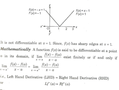 CBSE Class 12 Maths Notes Limits, Continuity and Differentiablity