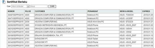 Asus Zenfone C ZC451CG Terdaftar Di Postel Dan Siap Masuk