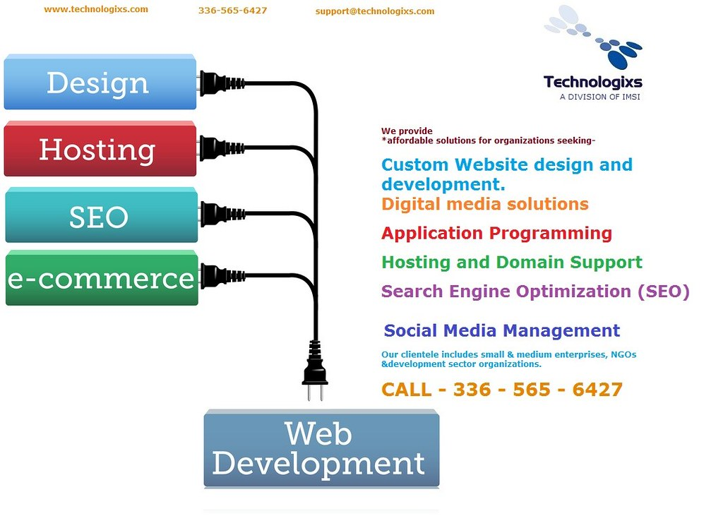 Website development osting plug in