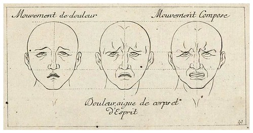 011-Expresiones de dolor-Caracteres des passions…- Sébastien Le Clerc- ETH-Bibliothek e-rara