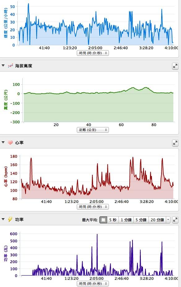 螢幕截圖 2014-05-03 23.23.44