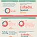 Informe 2014 Infoempleo – Adecco Redes Sociales y Mercado de Trabajo