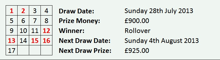 Dock Lottery 28072013