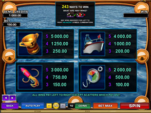 Wild Catch Slots Payout