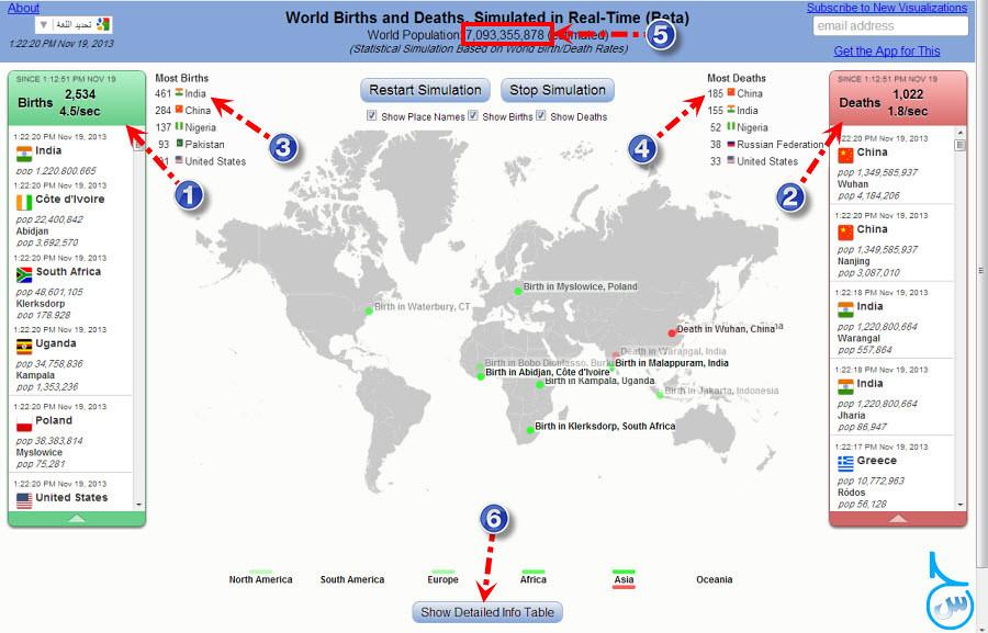 تعرف على خريطة عالمية للمواليد والوفيات في الوقت الحالي :