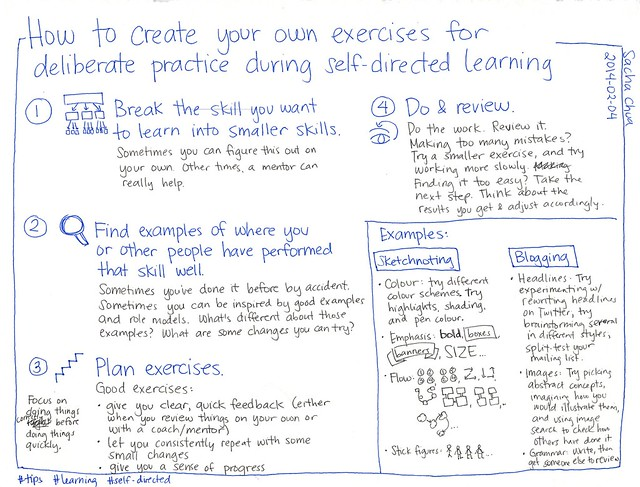2014-02-04 How to create your own exercises for deliberate practice during self-directed learning from Flickr via Wylio