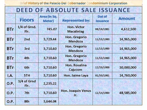 pdgcc-deed-of-absolute-sale