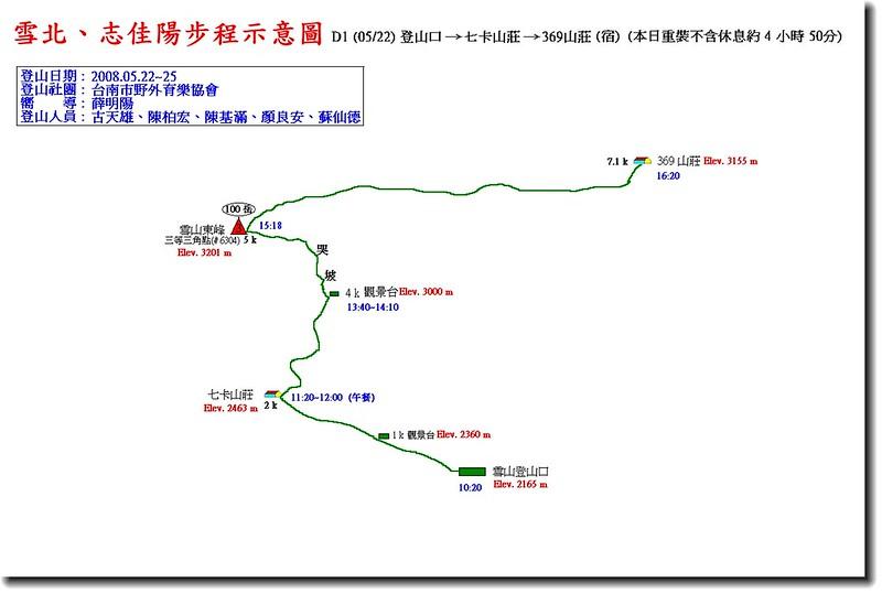 雪北、志佳陽步程示意圖(1)