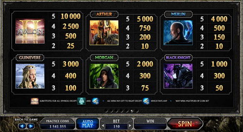 free Avalon 2 - Quest for the Grail slot payout