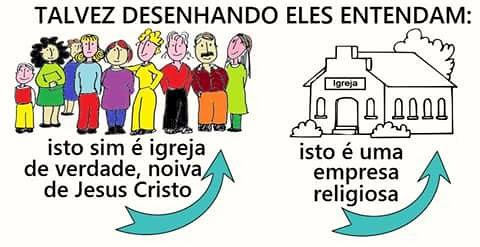 Somos membros Templo do Corpo do Messias, Jesus, o Cristo.