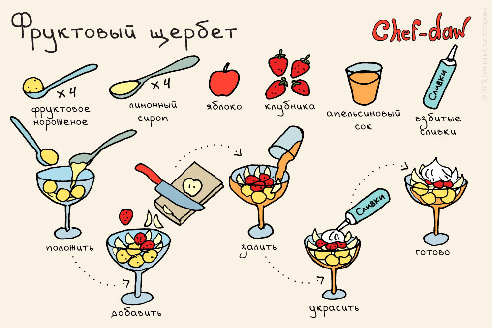 chef_daw_fruktovi_sherbet