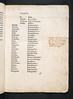 Marginal annotations in Crastonus, Johannes: Lexicon latino-graecum (Vocabulista)