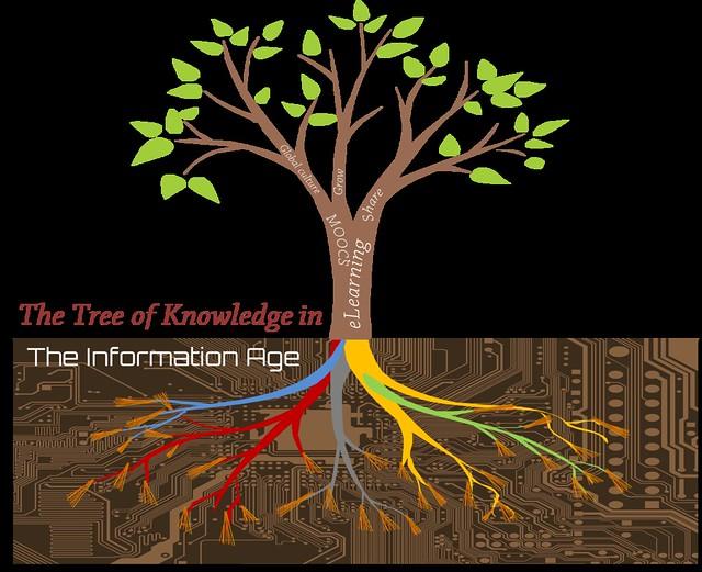 InformationTree