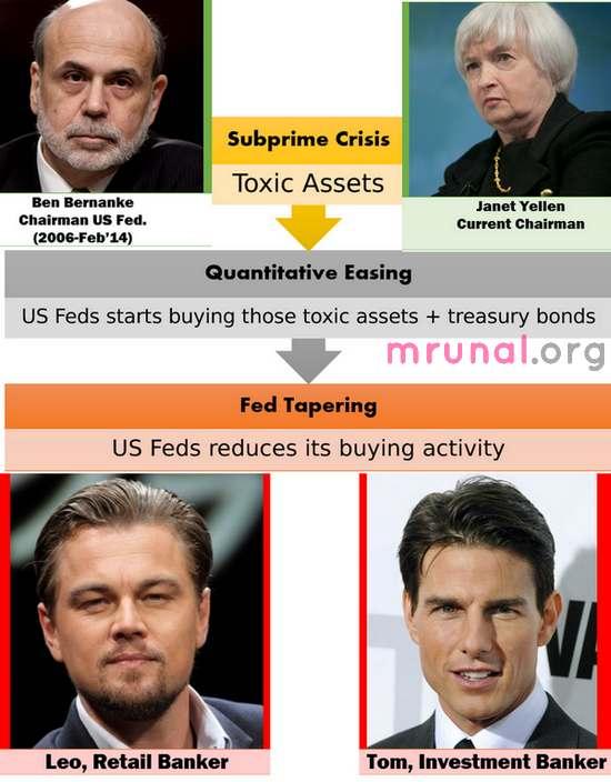 QE FT Introduction