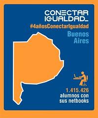 Provincia de Buenos Aires. Conectar Igualdad 4 AÑOS