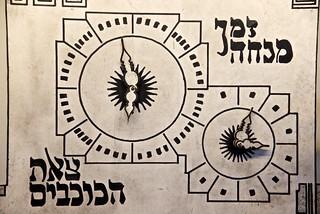 2015-01-24 NL Amsterdam 37 - Jewish Historical Museum Sabbath Clock