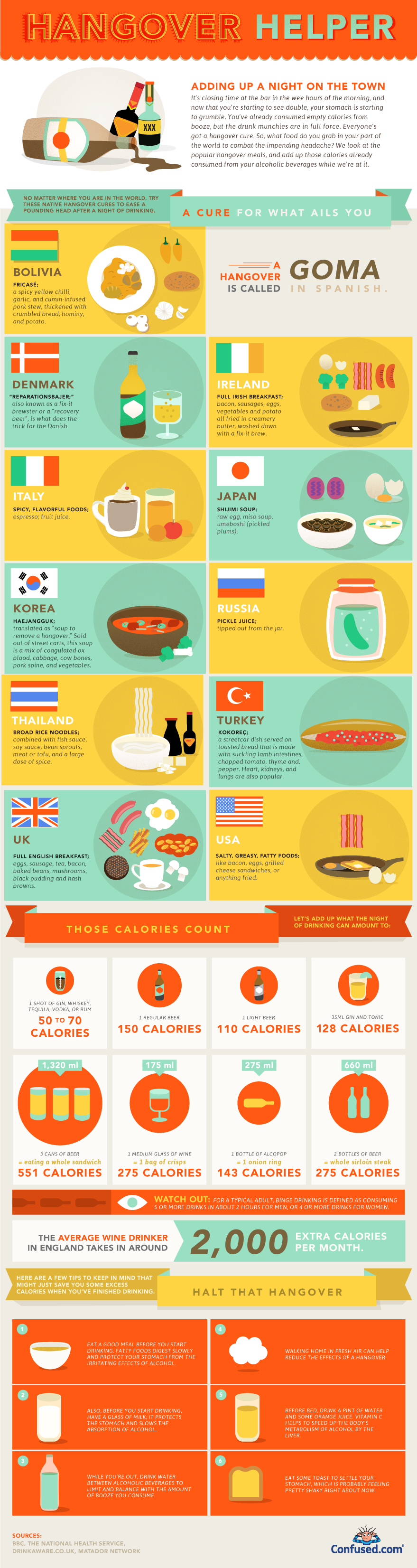 hangover-helper-infographic