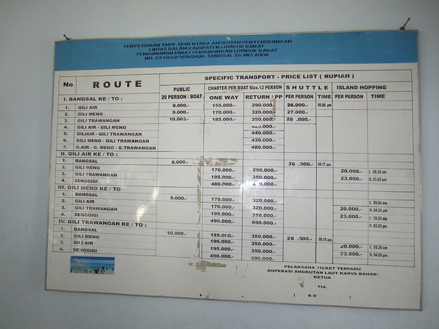 Расписание и стоимость общественных и чартерных лодок до островов Гили