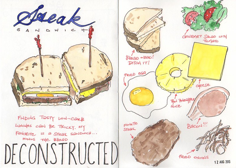 23-2013 // deconstructed steak sandwich