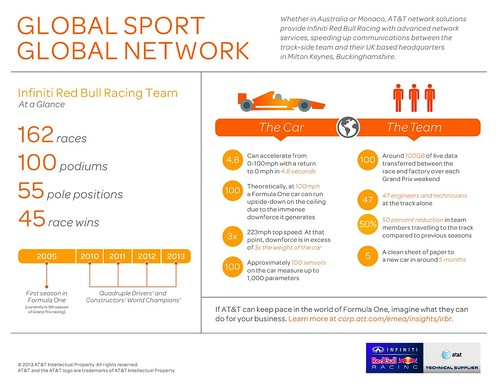 global_sport_global_network_infographic