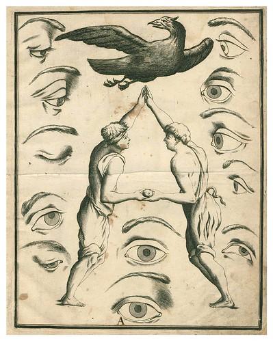 002-Letra A-Alfabeto in sogno-1720-Staatsbibliothek zu Berlin