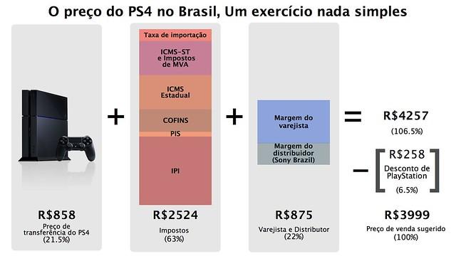 Graphs_v7 Portuguese.001