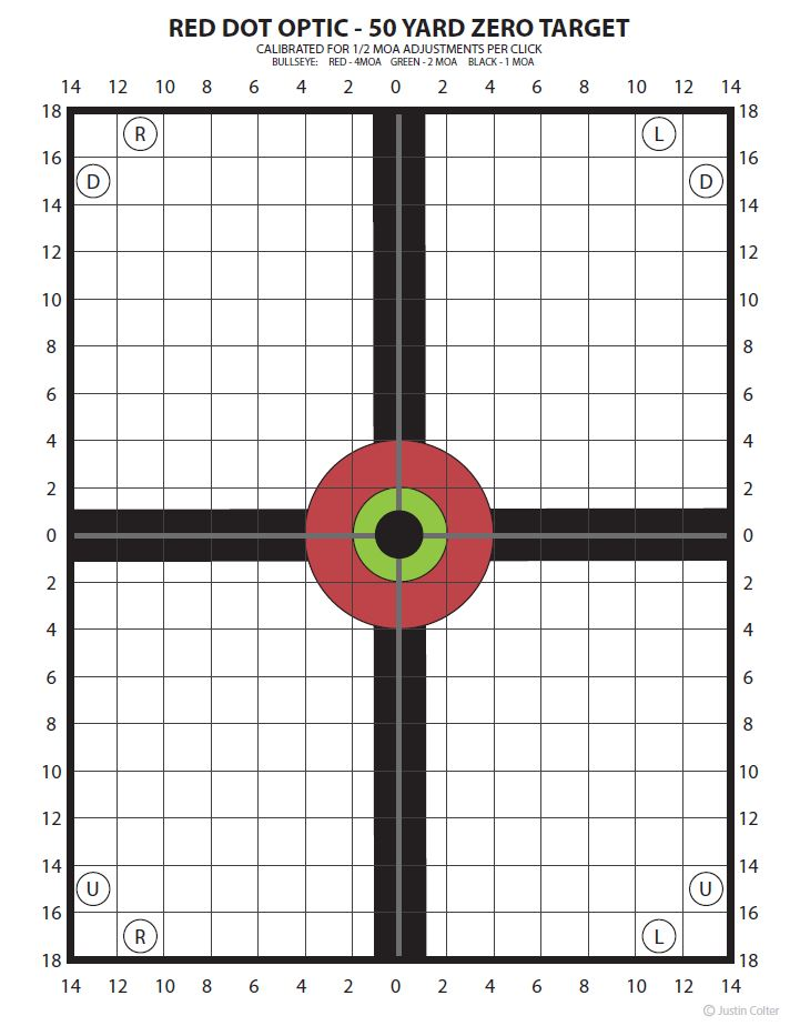 Printable 100 yard rifle targets adjusted 25 yard targets for a