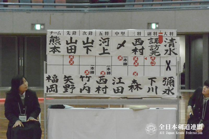 第62回全日本都道府県対抗剣道優勝大会 決勝スコア