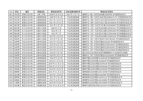 63件拘留案清单_页面_2
