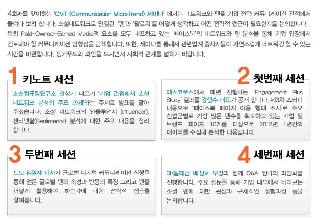 CMT_Speaker